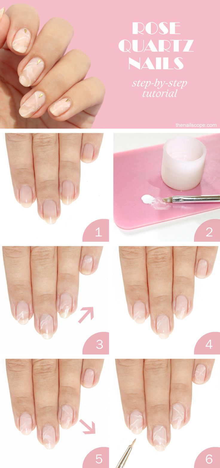 Rose Quartz Nails + Tutorial | NailScope