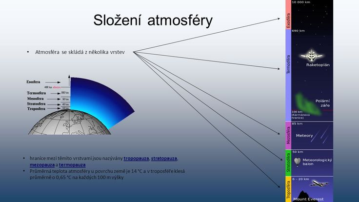 Výsledek obrázku pro atmosféra
