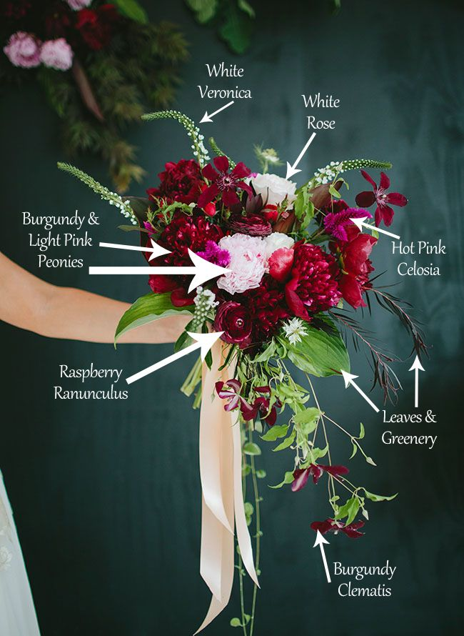 Bouquet Breakdown - Berry Bohemian Bouquet
