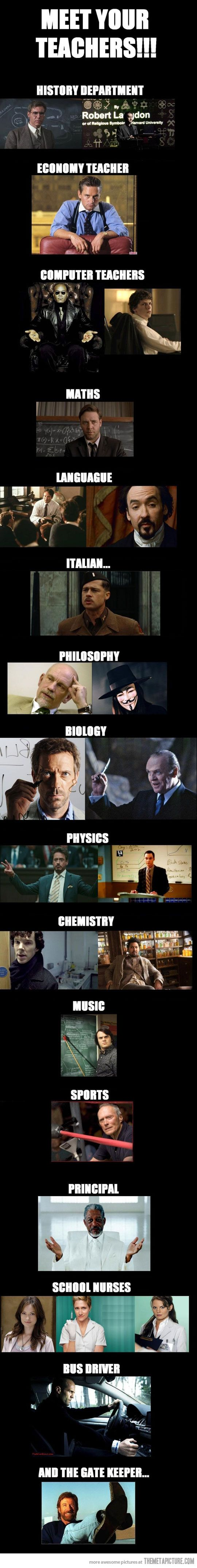 I would never complain about my physics class. Ever