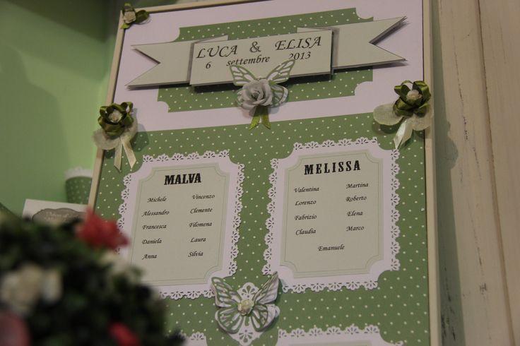 #weddintableplan , #elegantshabbytableplan , #polkadotstableplan , #weddingtableau , #tableaumatrimonio , #tableaumatrimonioelegantshabby ,   Wedding Table plan...green polka dots mood. Elegant Shabby Table Plan. Totally Handmade