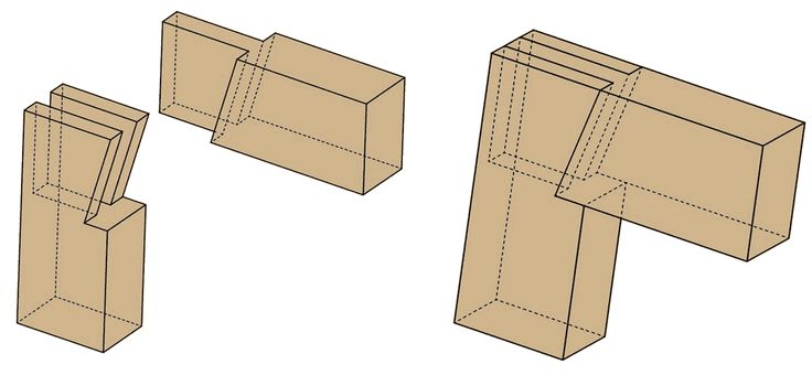 Woodworking Corner Joints When you are hunting for great hints about working with wood, then http://www.woodesigner.net will be able to help out!