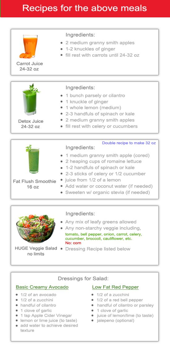 Recipes for 7-Day Detox Cleanse