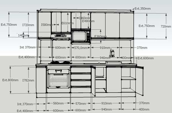The Kitchen Remodeling Tips about Measurements and Placing the Elements – Architecture Admirers