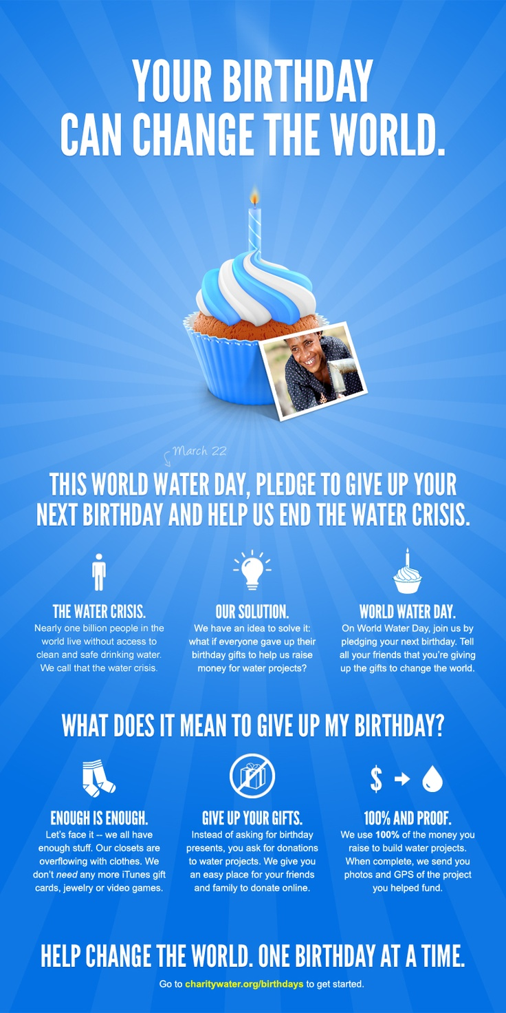 http://mycharitywater.org/harleighs-19th-birthday  donating will change someone's life