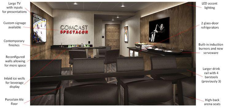 Luxury Suite Renovations | Wells Fargo Center