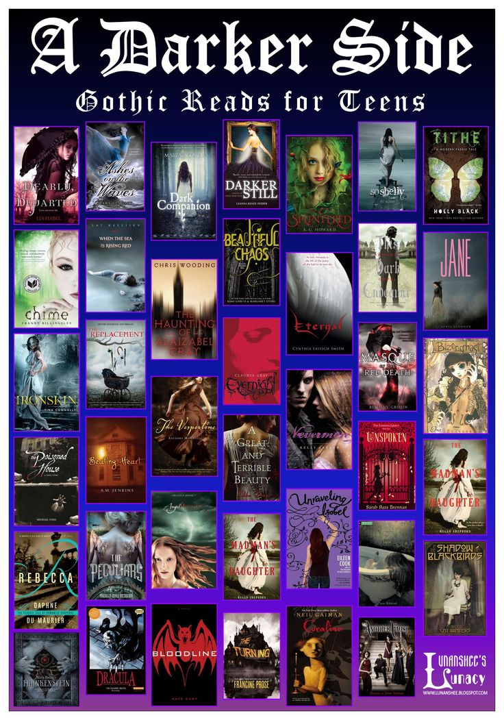 a y/a librarian recommended reads- links to main site with further links to different genre posters
