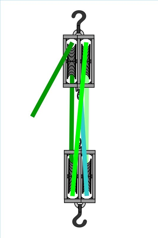 How to Set Up a Double Pulley System