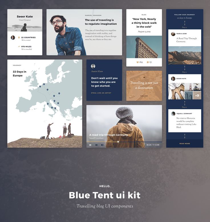 Blue Tent ui kit | Travel blog UI components on Behance