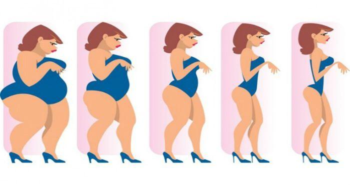 Диета Лесенка Кто На Ней Сидел. Диета «Лесенка» — план поэтапного похудения на 5 дней и более
