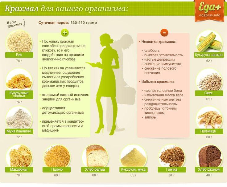 Компоненты питания – 16 фотографий   ВКонтакте