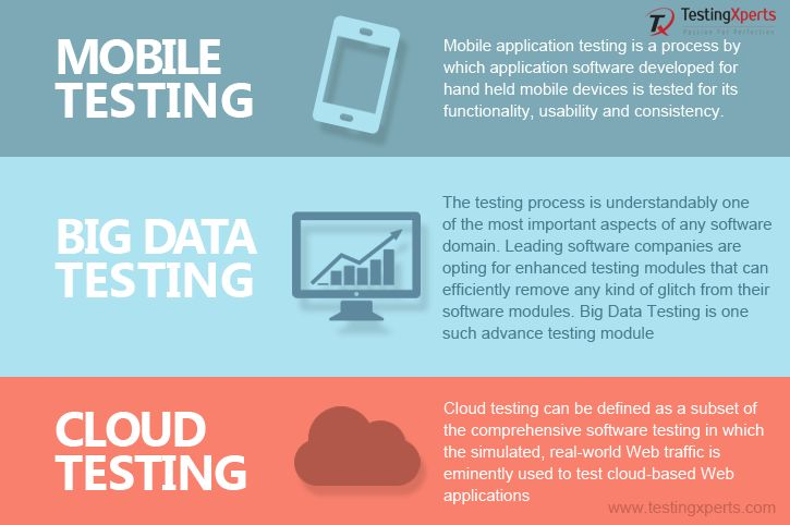 Services galore at ‪#TestingXperts  We are leaders in providing #SoftwareTesting services like #MobileTesting , #BigDataTesting , #CloudTesting and many more.   Explore more at www.testingxperts.com