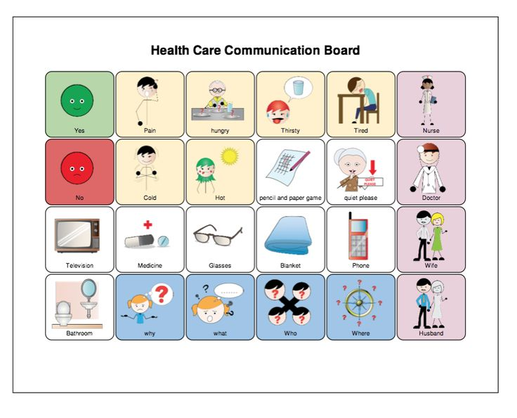 Spanish Medical Communication Board Printable