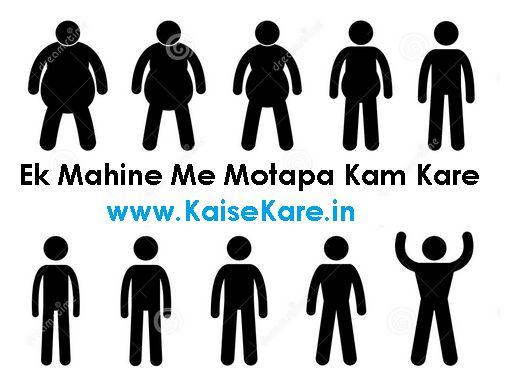 Motapa Ghatana He ? Ek Mahine Ka Course Ghar Baithe – Hindi Me