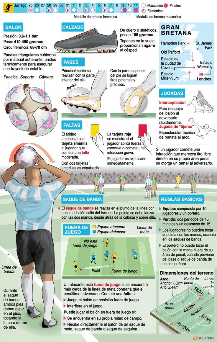Fútbol Olímpico | Galerías | Juegos Olímpicos Londres 2012 | El Universo