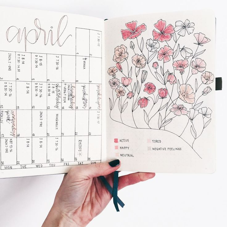 """762 Likes, 33 Comments - Malin Olivia (@bulletbymalin) on Instagram: """"My #moodtracker for April is almost done And I'm so grateful that it's only one gray flower this…"""""""