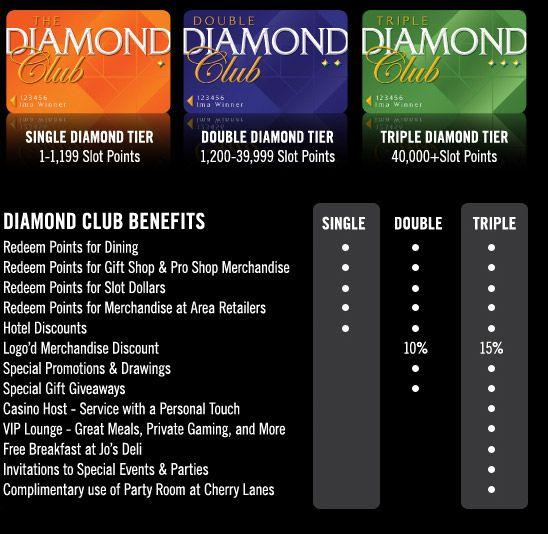 best casino rewards program
