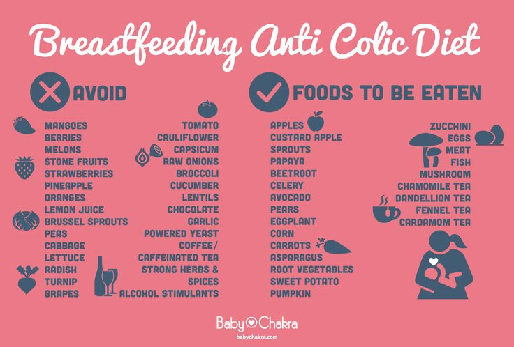 Breastfeeding Anti-Colic diet