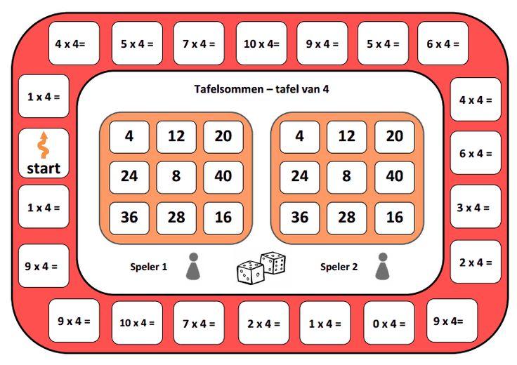 Domein: basisvaardigheden, onderdeel: vermenigvuldigen, doel: de tafel van 4