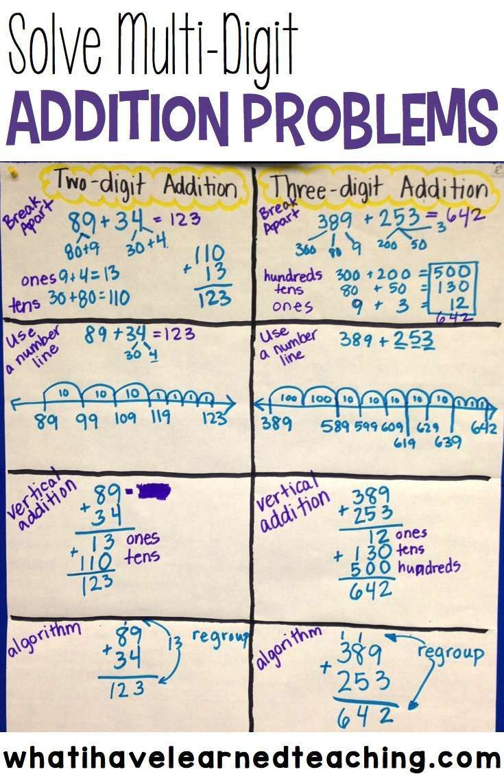 Ways To Solve Multi Digit Addition Problems Anchor Charts Math Addition Math Strategies How to teach three digit addition with