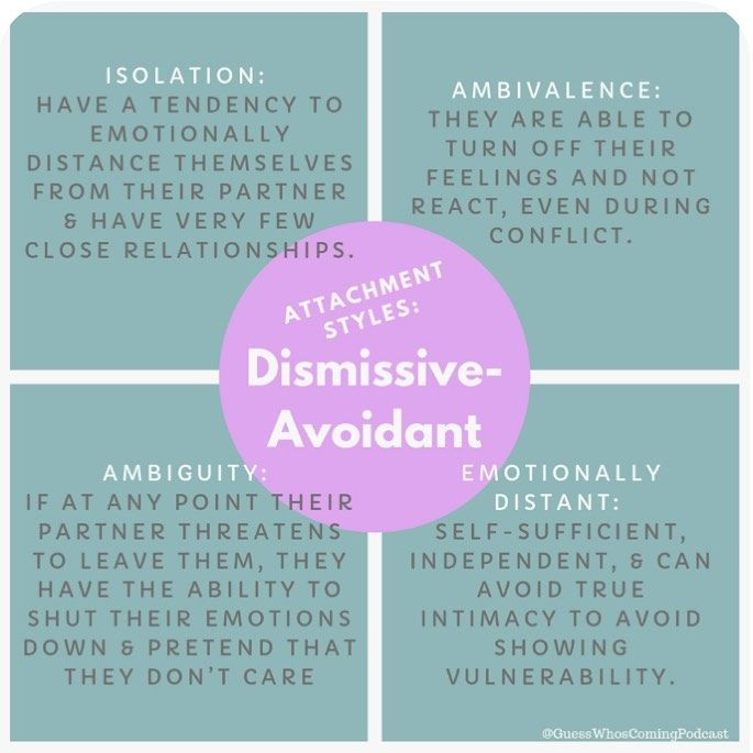 The 4 Attachment Styles On Instagram Dismissive Avoidant Attachment Style They Value Their Independenc Attachment Styles Relationship Psychology Attachment