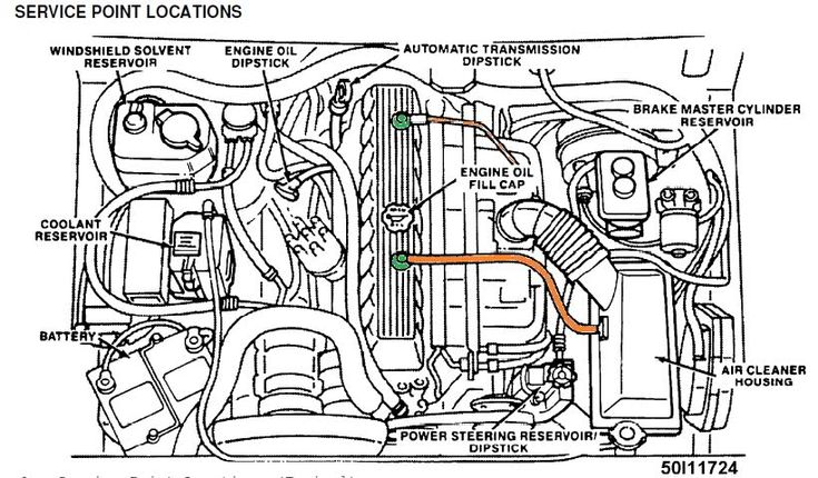 hose diagrams needed- anyone? - Jeep Cherokee Forum | Jeep ...