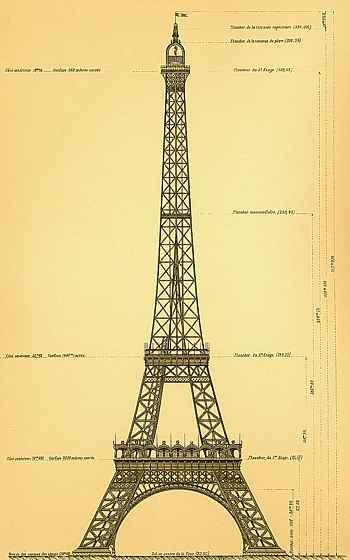 Eiffel Tower, Paris - original drawing by Gustave Eiffel.