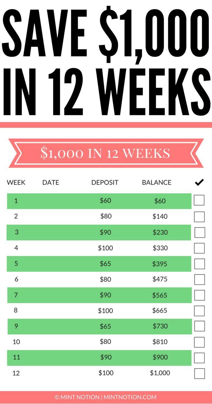 12-Wochen-Geld-Challenge: Sparen Sie bis Weihnachten 1.000 US-Dollar – #12Wochen…