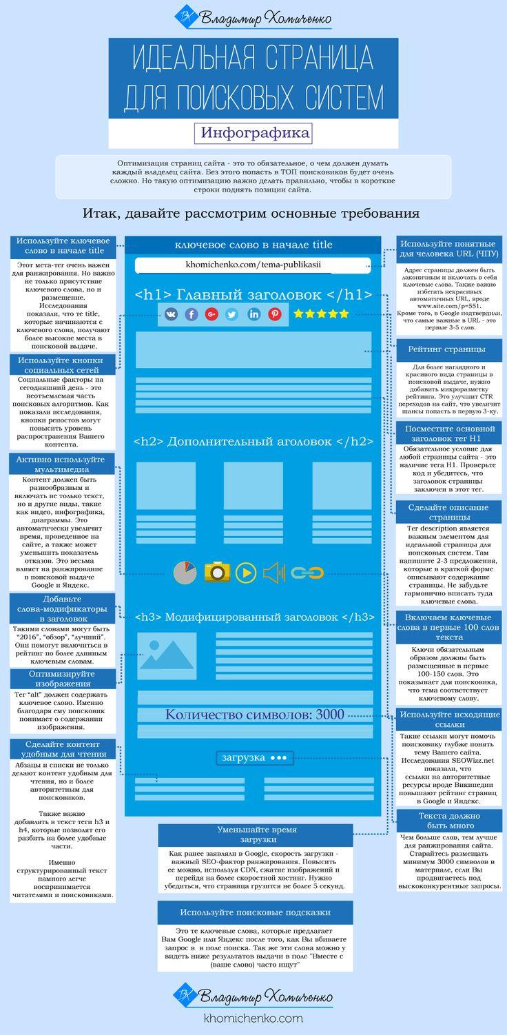 Оптимизация страниц сайта - это то обязательное, о чем должен думать каждый владелец сайта. Без этого попасть в ТОП поисковиков будет очень сложно. Но такую оптимизацию важно делать правильно, чтобы в короткие строки поднять позиции сайта.