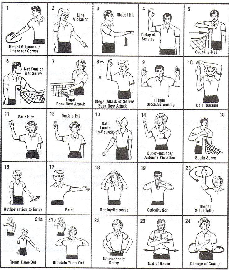 Volleyball ref signals