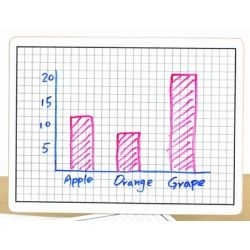 Mapping Operations and Graphing - 1 cm Grid Boards
