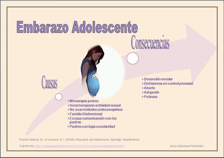 #infografia #embarazo