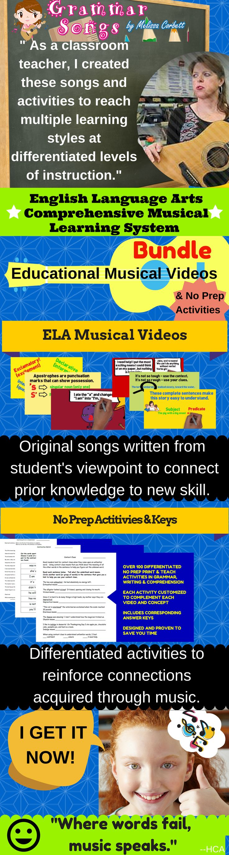 Innovative Methodologies For Interactive Classroom Learning : Curated fourth grade grammar songs by melissa ideas