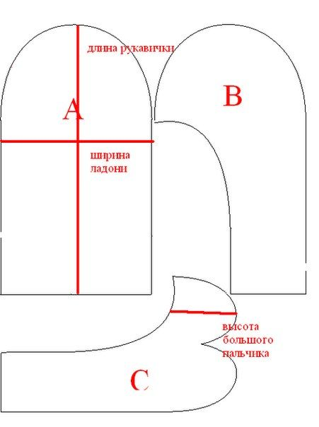 How to sew fleece mittens, fleece mittens pattern