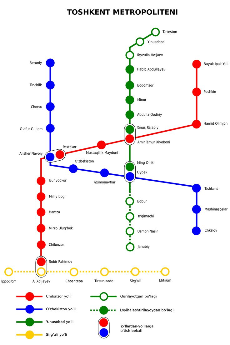 Le #métro de #Tachkent est le premier réseau de métro capable de transporter beaucoup de monde en Asie Centrale. Il n'y en a que 2, l'autre se trouve dans la ville d'Almaty. Ce métro est situé dans la ville moderne de Tachkent qui est la capitale de l'Ouzbékistan. Il dessert la ville depuis 1977. La très belle architecture de ses stations et leurs profondeurs font l'originalité de ce réseau. C'est un réseau peu profond. A l'époque de l'URSS, ce métro fut le septième métro construit. Il se…