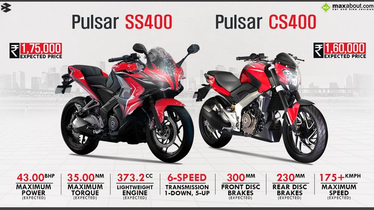 Fast Facts about the Bajaj Pulsar 400 Twins