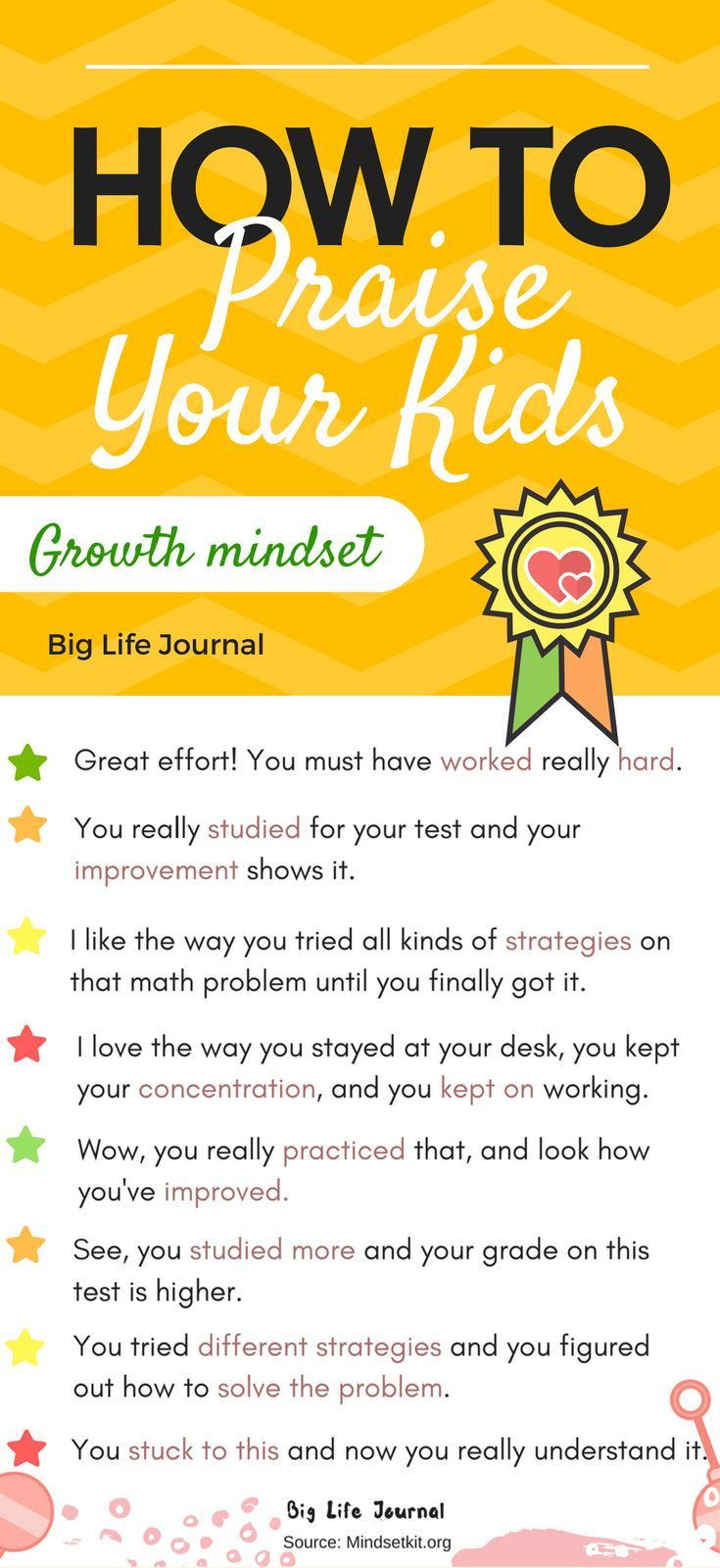 A cheat sheet for parents and teachers on how to praise kids to help them develop a growth mindset. This is part of Big Life Journal's growth mindset printables for kids.