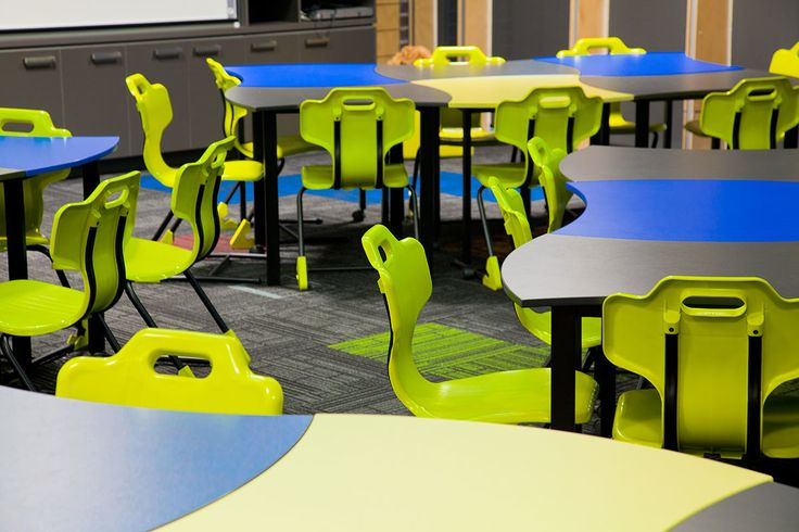 Role of High Quality #Furniture for Preschool #Classrooms