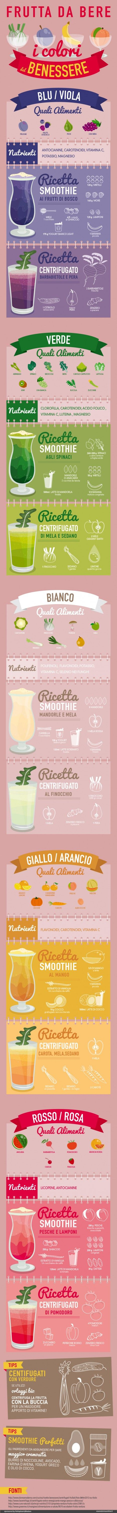 infographic: FRUTTA DA BERE -FRUIT DRINK for Esseredonnaonline.com by Kleland studio of Alice Kle Borghi