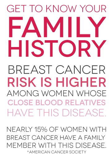 Breast Cancer Awareness Month by @Kim McBride Rogers Co — Find out your risks. Get to know your family history.