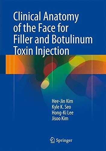 From 85.79 Clinical Anatomy Of The Face For Filler And Botulinum Toxin Injection