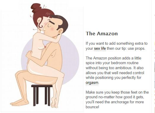 Anal sex positions