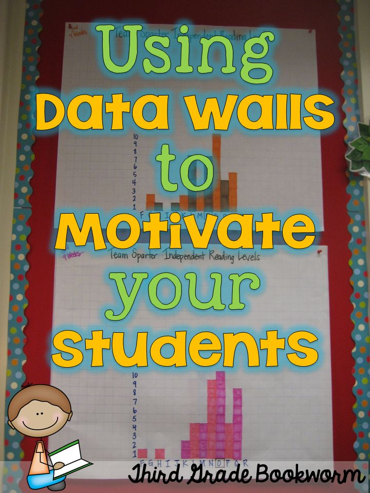 Using Data Walls to motivate your students reach their reading level goals. Many pictures to show how she uses it in her classroom.