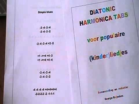 Harmonica harmonica tabs popeye : 1000+ images about Harmonica Stuff on Pinterest