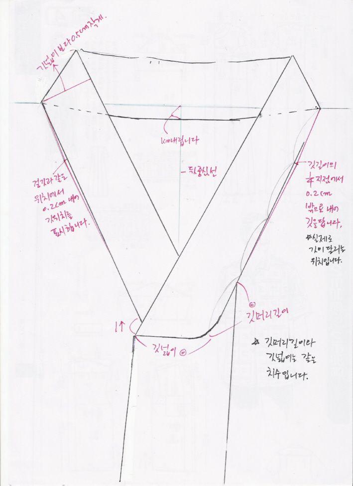 Hanbok neckline