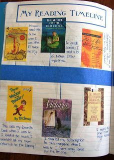 Love this idea. Reading timeline for students to keep track of the books they've…