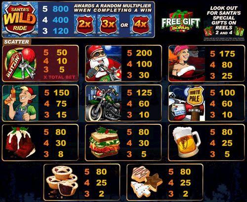 La slot di Natale più pazza che c'è. Ecco la payline di Santa's Wild Ride! Solo su Voglia di Vincere