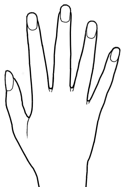 Blank Hand chart (Right). Flare Product.   Face chart ...