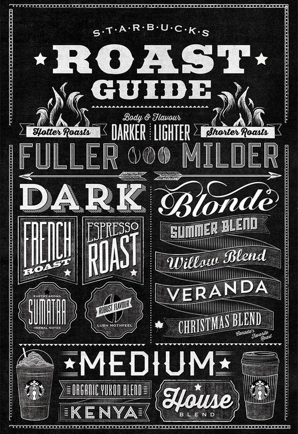 Starbucks Roast Guide Mural by Jaymie McAmmond, via Behance #art #chalkboard #typography