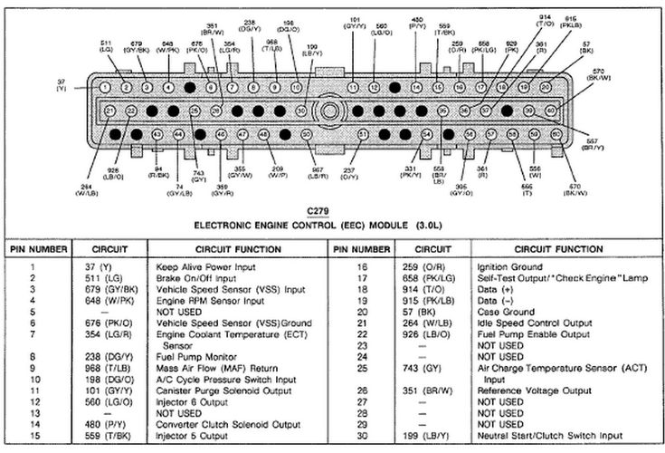 1998 Ford Ranger Wiring Diagram